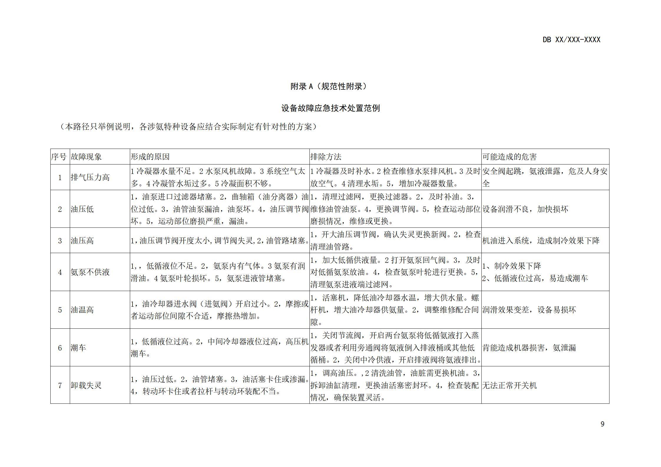 涉氨特种设备应急处置技术规范(修订)(1)_15.jpg