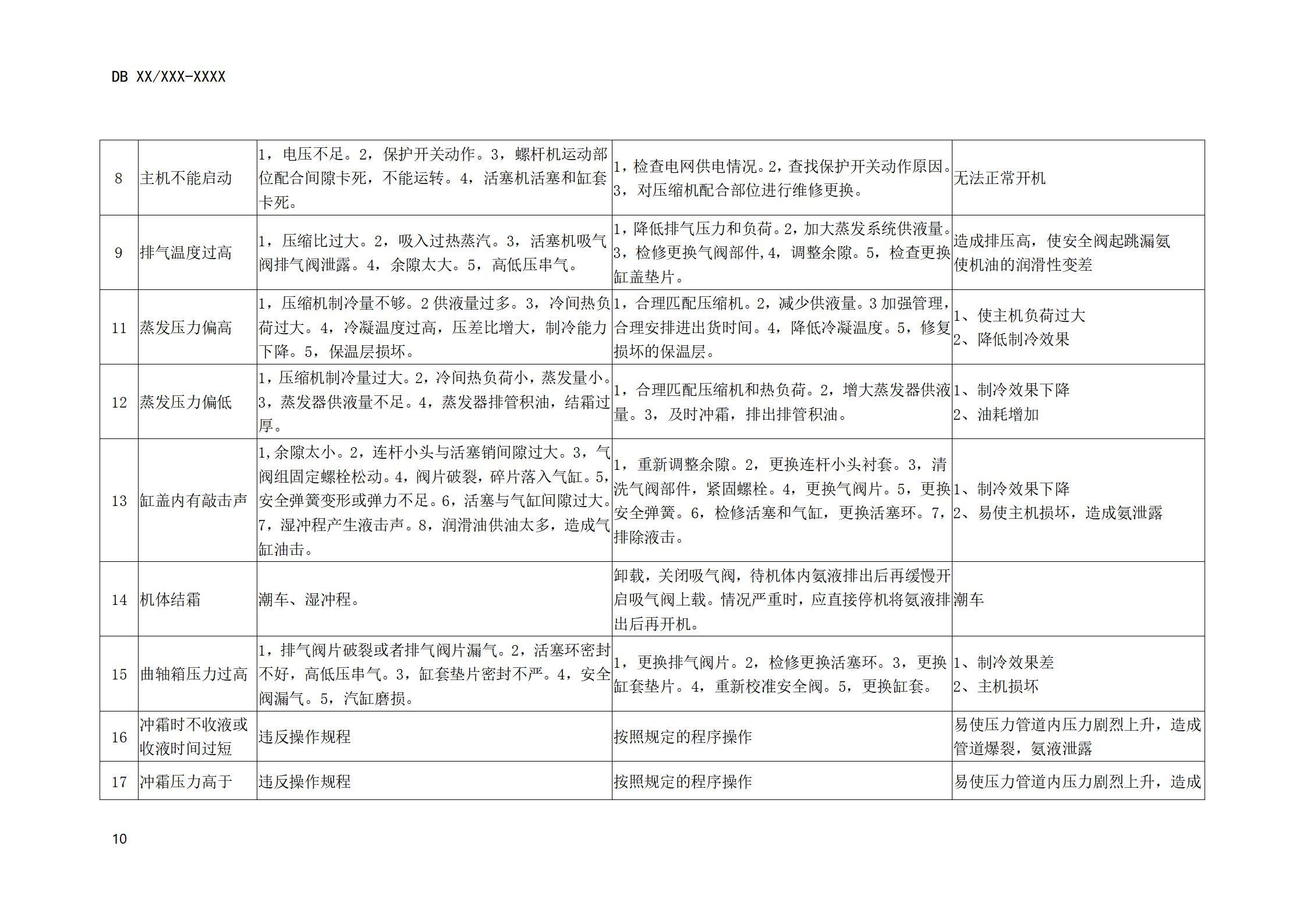 涉氨特种设备应急处置技术规范(修订)(1)_16.jpg