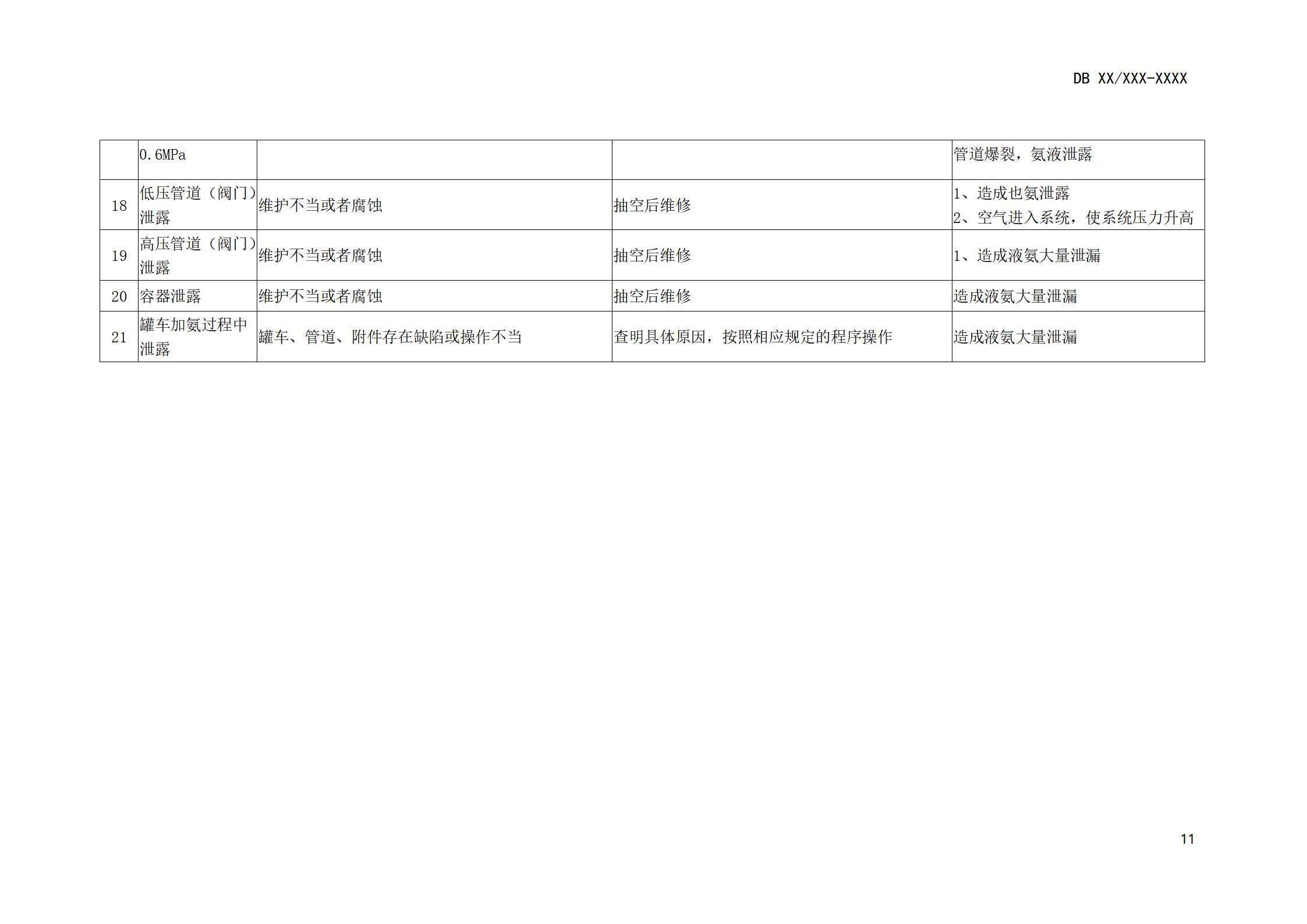 涉氨特种设备应急处置技术规范(修订)(1)_17.jpg