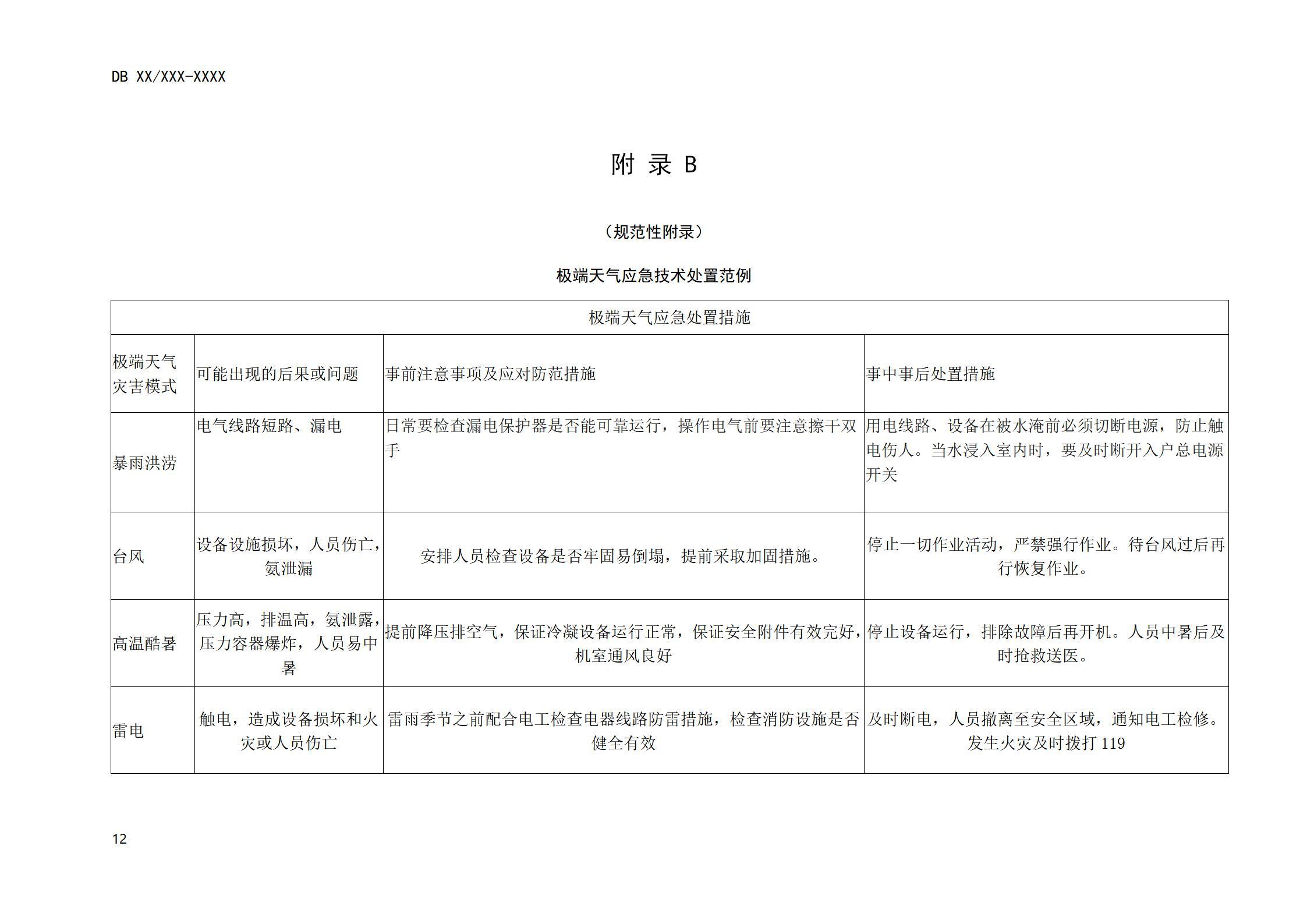 涉氨特种设备应急处置技术规范(修订)(1)_18.jpg