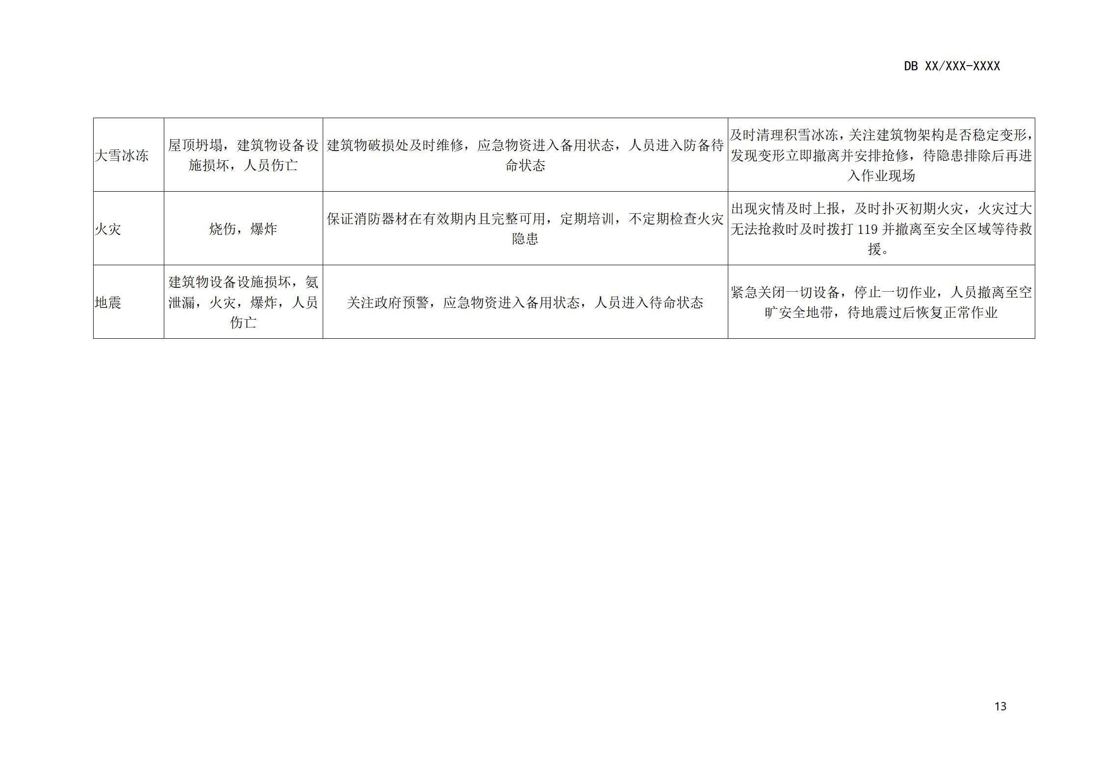 涉氨特种设备应急处置技术规范(修订)(1)_19.jpg